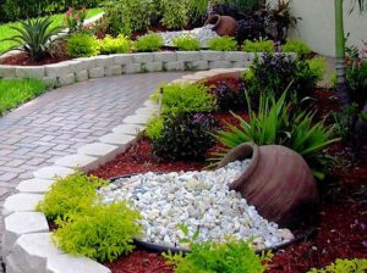Stunning Designs for Decorated Garden Landscaping